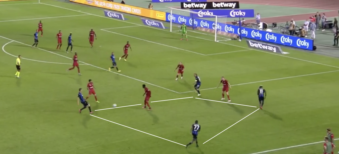 Belgian Cup Final 2019/2020: Royal Antwerp vs Club Brugge- Tactical Analysis