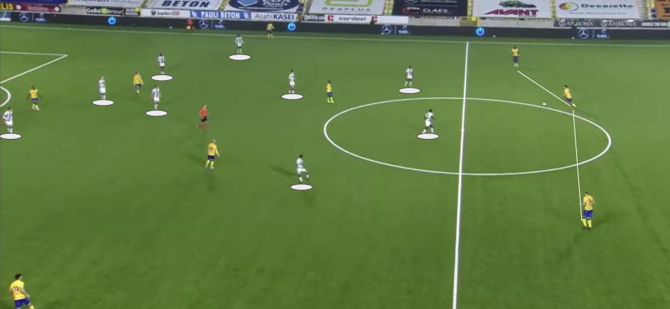 Belgian Pro League 2020/21: Sint-Truiden vs Sporting Charleroi – Tactical Analysis Tactics